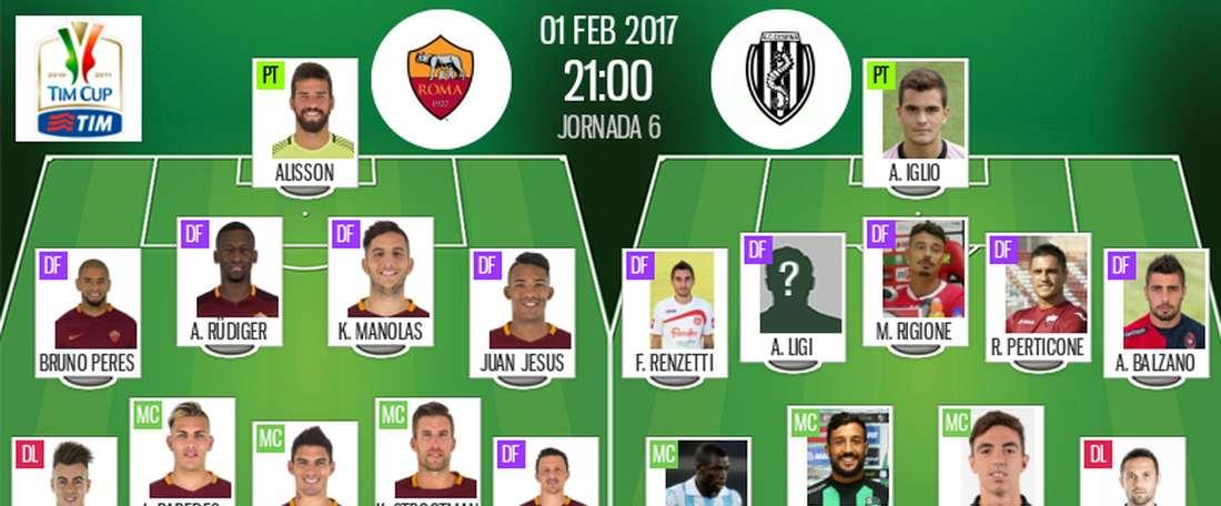 Alineaciones de Roma y Cesena para el encuentro de ida de los cuartos de la Coppa 2016-17. BeSoccer