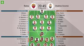 Alineaciones de Roma y Shakhtar para la vuelta de octavos de la Champions 2017-18. BeSoccer