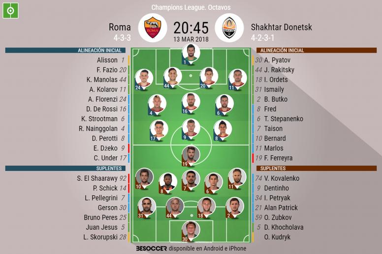 Alineaciones de Roma y Shakhtar para la vuelta de octavos de la Champions League 2017-18. BeSoccer