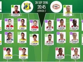 Alineaciones de Rostov-PSV en Jornada 2 de Champions League 16-17. BeSoccer