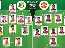 Official line-ups for Europe League match Rostov vs. Manchester United. BeSoccer