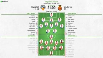 Sigue el Sabadell-Mallorca en directo. BeSoccer