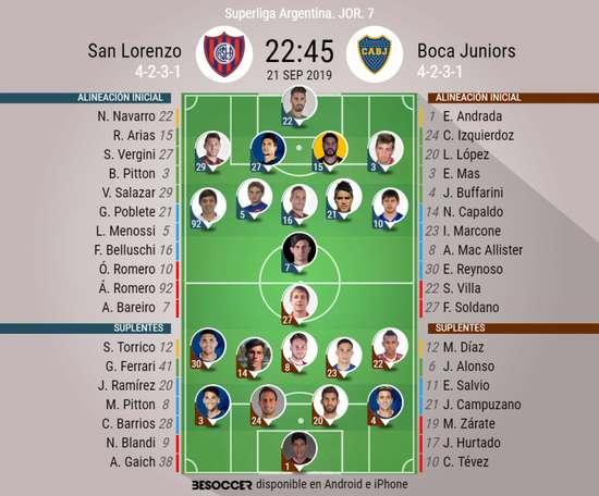 Onces del San Lorenzo-Boca Juniors de la jornada 7 de la Superliga Argentina. BeSoccer