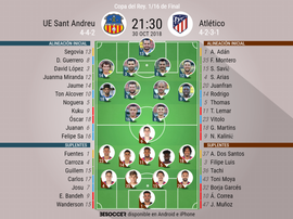 Alineaciones de Sant Andreu y Atlético para la Copa. BeSoccer