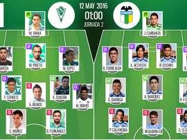 Alineaciones de Santiago Wanderers y O'Higgins del 12-05-16. BeSoccer