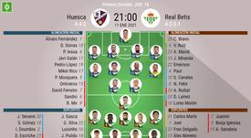 Alineaciones confirmadas para el SD Huesca-Betis. BeSoccer