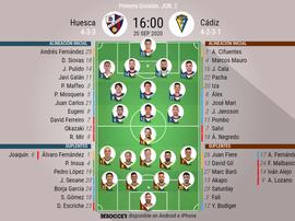 Onces oficiales de SD Huesca y Cádiz. BeSoccer