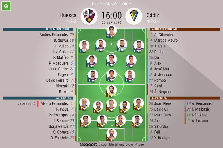 Alineaciones confirmadas de SD Huesca y Cádiz. BeSoccer
