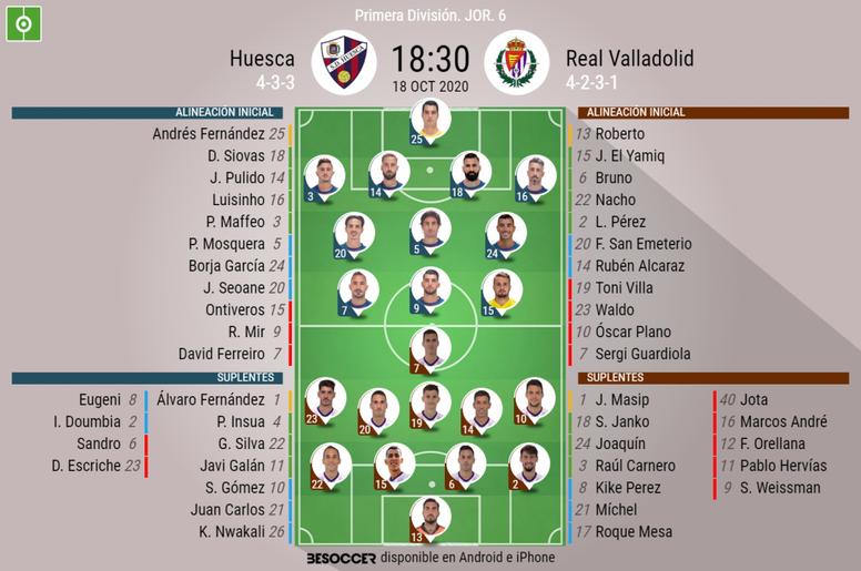 Alineaciones oficiales de SD Huesca y Valladolid. BeSoccer