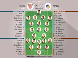 Alineaciones oficiales del Sevilla-APOEL. BeSoccer