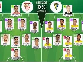 Les compos officielles du match de Coupe du Roi entre Séville et Cadix. BeSoccer