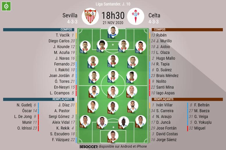 Alineaciones confirmadas de Sevilla y Celta de Vigo. BeSoccer