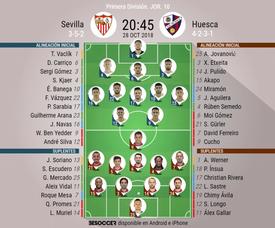 Alineaciones de Sevilla y Huesca en la jornada 10 de Primera División 18-19. BeSoccer