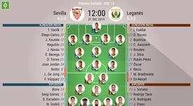 Alineaciones confirmadas de Sevilla y Leganés. BeSoccer