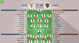 Onces oficiales de Sevilla y Levante. BeSoccer