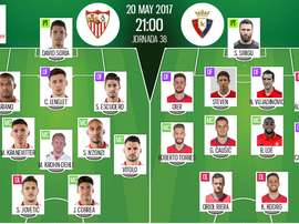 Official lineups of La Liga game between Sevilla and Osasuna. BeSoccer