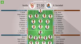Onces confirmados de Sevilla y Real Sociedad. BeSoccer
