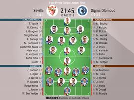 Onces del Sevilla-Sigma para la vuelta del 'play off' de la Europa League. BeSoccer