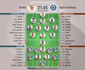 Onces de Sevilla y Sigma Olomouc para la vuelta del 'play off' de la Europa League. BeSoccer