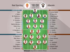 Onces confirmados de Sporting y Albacete. BeSoccer
