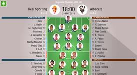 Alineaciones de Sporting y Albacete. BeSoccer