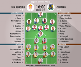 Onces de Sporting y Alcorcón. BeSoccer