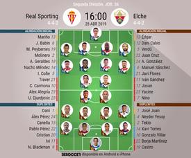 Onces confirmados de Sporting y Elche. BeSoccer
