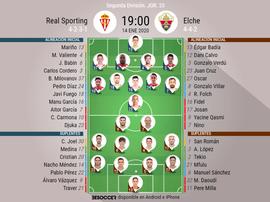 Alineaciones confirmadas de Sporting de Gijón y Elche. BeSoccer