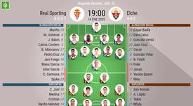 Alineaciones oficiales de Sporting de Gijón y Elche. BeSoccer