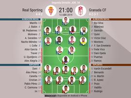 Alineaciones de Sporting y Granada. BeSoccer