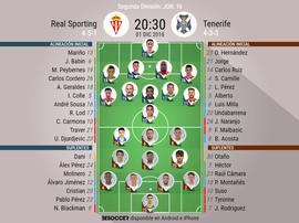 Onces de Sporting y Tenerife. BeSoccer