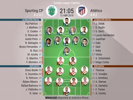 Alineaciones del Sporting-Atleti de cuartos de la Europa League. BeSoccer