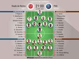 Onces del Reims-PSG de semifinales de la Copa de la Liga. BeSoccer