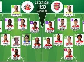Alineaciones de Sunderland y Arsenal en Jornada 10 de Premier League 16-17. BeSoccer