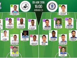 Alineaciones de Swansea City y Chelsea en Jornada 33 de Premier League 15-16. BeSoccer