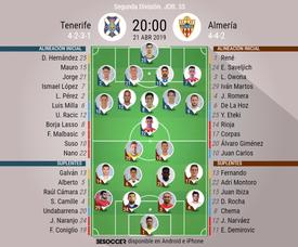 Alineaciones oficiales de Tenerife y Almería. BeSoccer