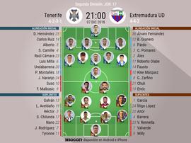 Alineaciones confirmadas de Tenerife y Extremadura. BeSoccer