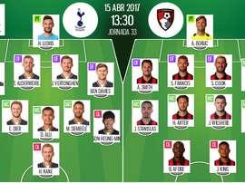 Alineaciones de Tottenham y Bournemouth en Jornada 33 de Premier League 16-17. BeSoccer