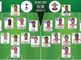 Alineaciones de Tottenham y Southampton en Jornada 20 de Premier. BeSoccer