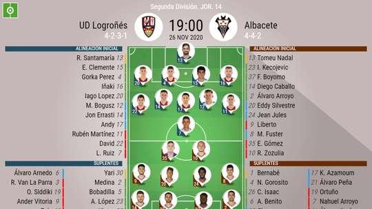 El Logroñés-Albacete, en directo. BeSoccer