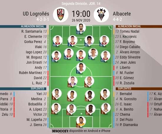 Onces del Logroñés-Albacete de la jornada 14 de Segunda. BeSoccer