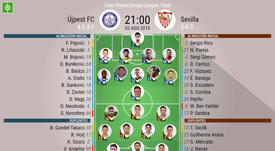 Alineaciones del Úpjest y del Sevilla FC en su duelo de vuelta. BeSoccer