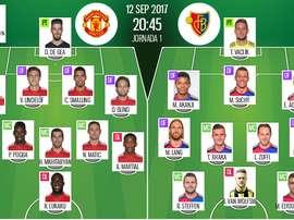 Alineaciones del United-Basilea para la jornada 1 de la Champions 2017-18. BeSoccer