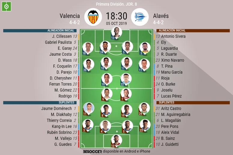 Alineaciones oficiales del Valencia-Alavés. BeSoccer