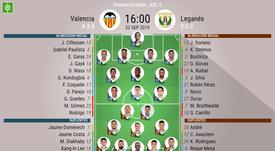 Alineaciones oficiales de Valencia y Leganés. BeSoccer
