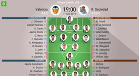 Alineaciones confirmadas de Valencia y Real Sociedad. BeSoccer