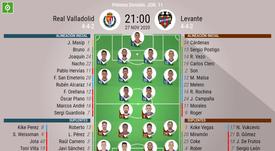 Alineaciones confirmadas para el Valladolid-Levante. BeSoccer