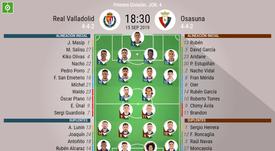 Alineaciones oficiales de Valladolid y Osasuna. BeSoccer