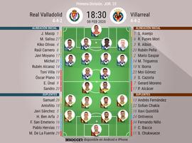 Alineaciones confirmadas para el Valladolid-Villarreal. BeSoccer
