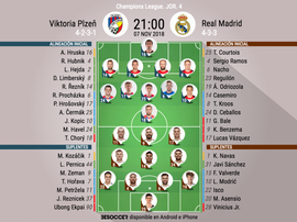 Alineaciones de Viktoria Plzen y Real Madrid para el partido de la jornada 4 de Champions. BeSoccer